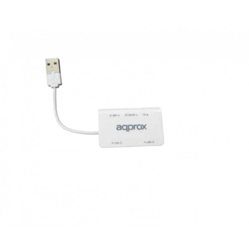 Approx - ! 3 ports USB HUB