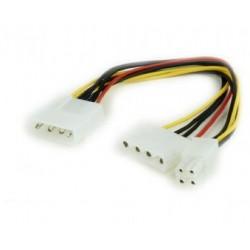 Gembird - CC-PSU-4 cable de alimentación interna